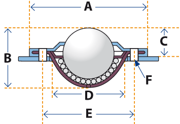 medium duty ball transfer unit dimensions