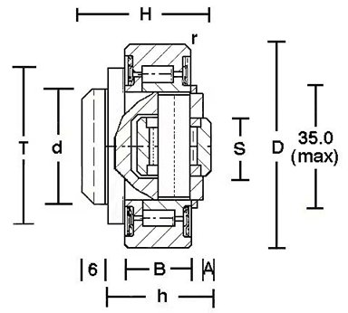 4.053 standard combined roller bearing