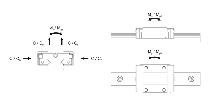 diagram for miniature slide load