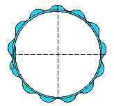 BN tolerance ring showing wave pattern
