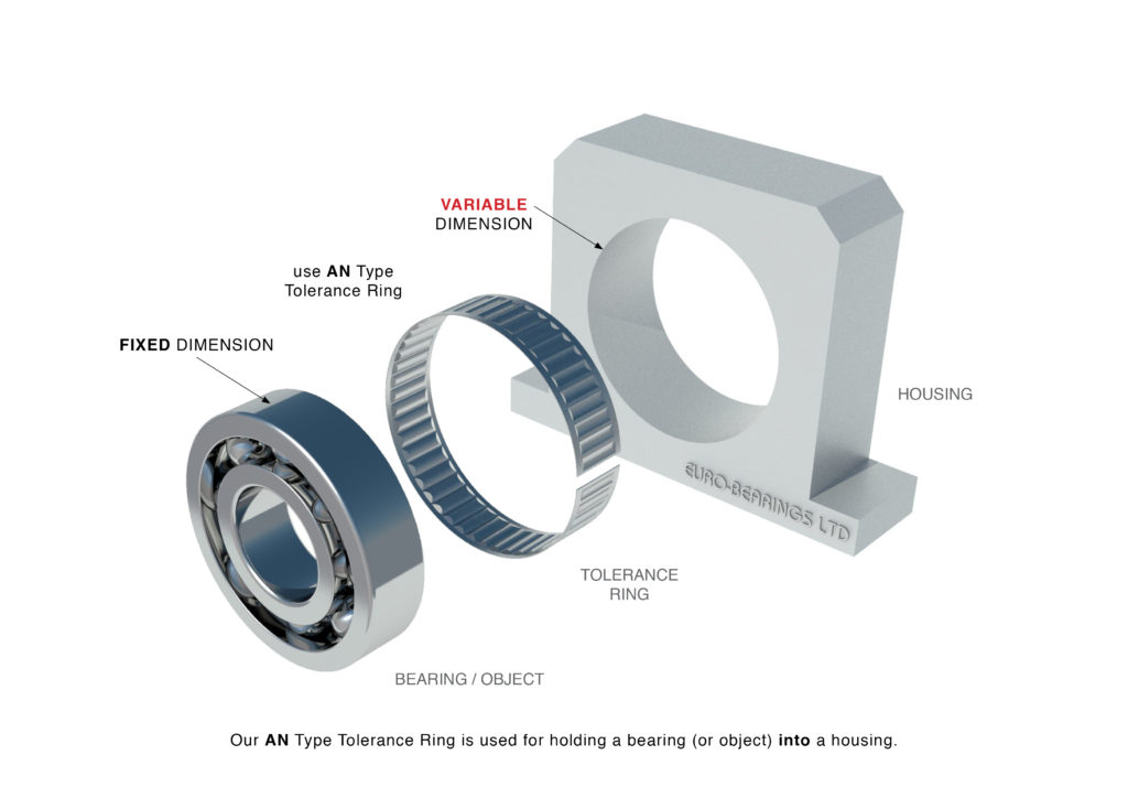 Tolerance Ring AN BN Euro-Bearings UK