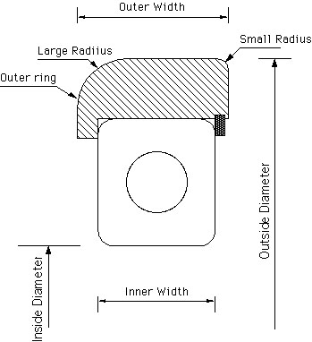 typical mast bearing